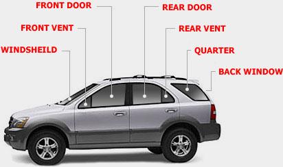 car-window-glass-diagram